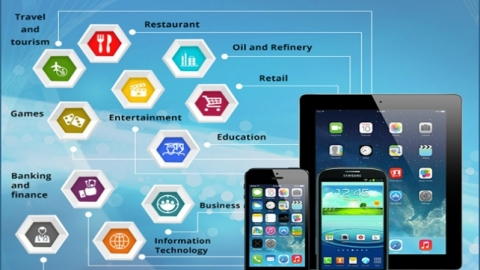 Flourish Your Business Globally With Mobile App Solutions