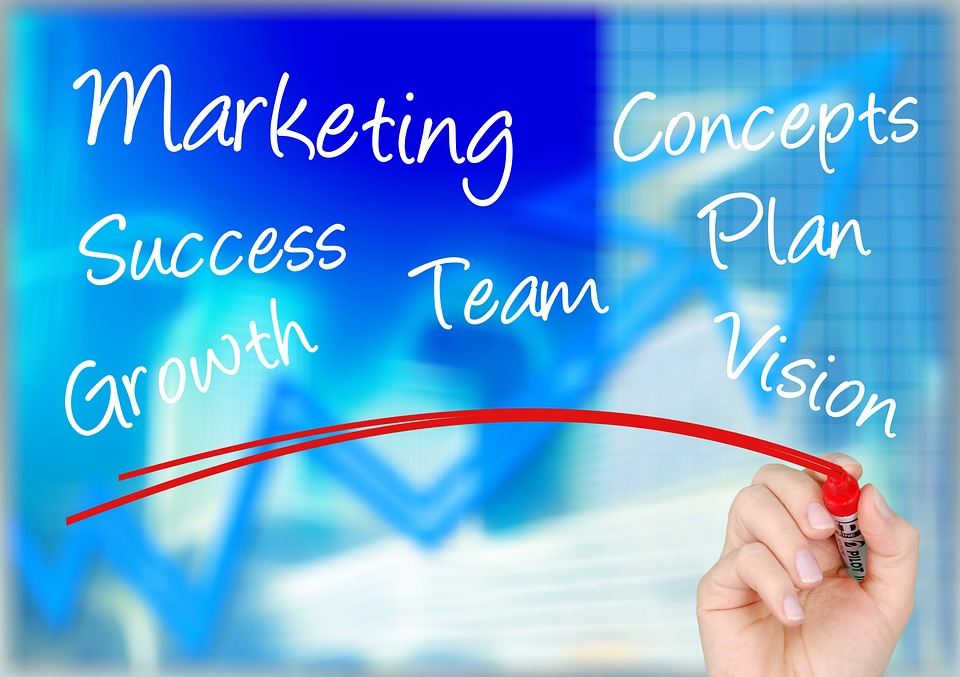 How To Write A Small Business Content Marketing Plan